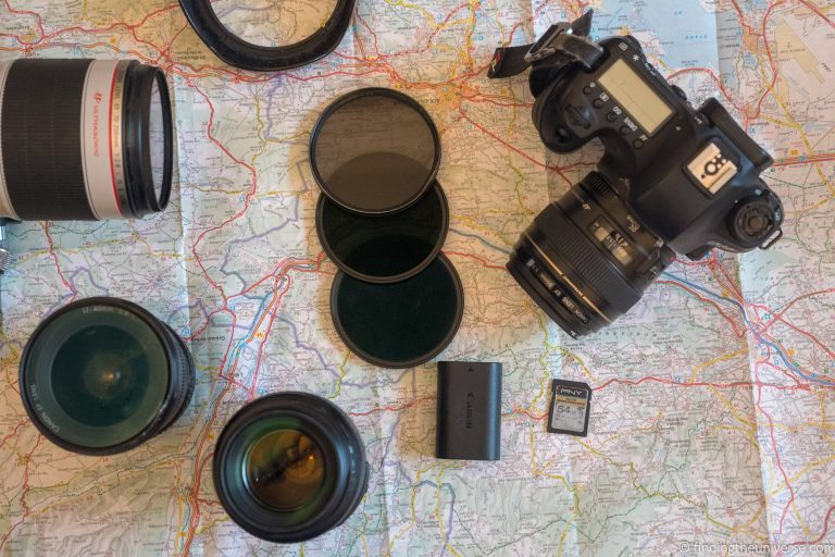 Where to Buy Used Cameras and Photography Gear